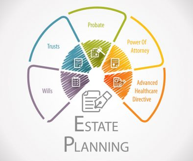 estate-planning-gold-coast-mind-law-group